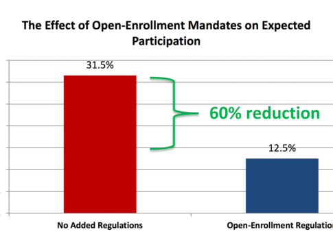 Figure 1: The Effect of Open-Enrollment Mandates on Expected Participation