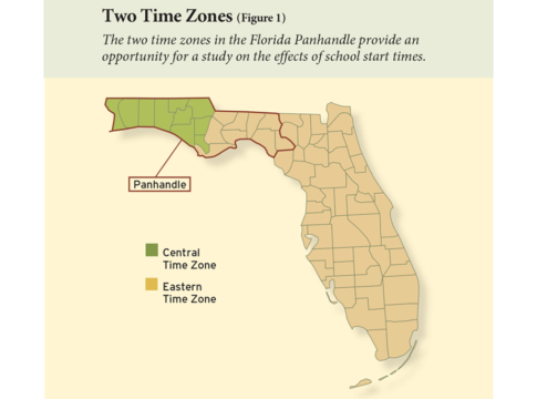 The two time zones in the Florida Panhandle provide an opportunity for a study on the effects of school start times. (Figure 1)