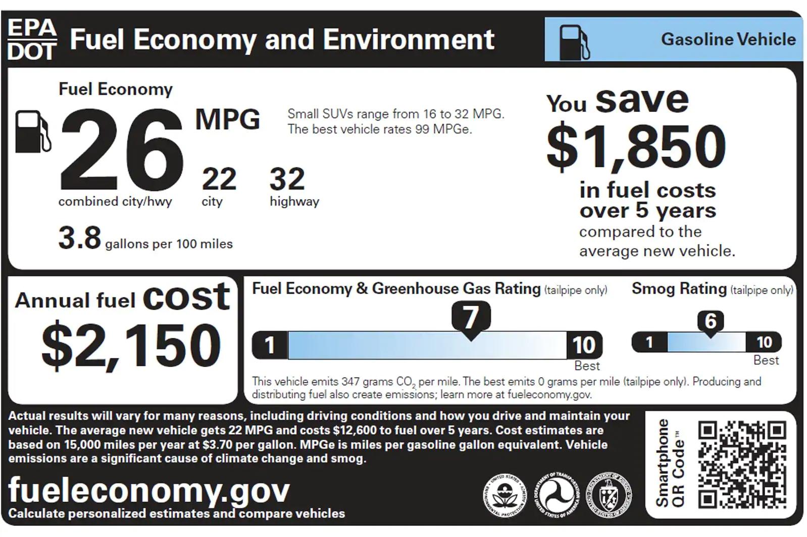 EPA Fuel Economy sticker