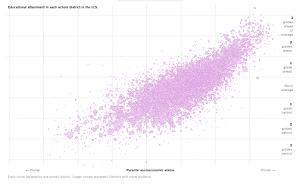 ednext-may16-theupshot-gaps-graph1