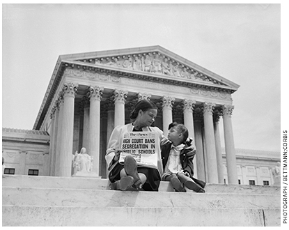 In 1954, the Supreme Court in Brown v. Board of education found legally segregated schools to be unconstitutional, but serious progress was not made in the South until the 1960s.